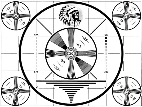 (CLRP:HOB.F18)  Chart