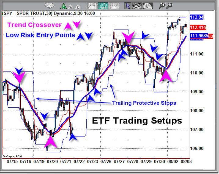 Trading forex charts msnbc