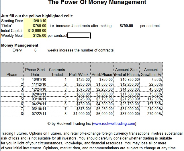 Money management forex pdf