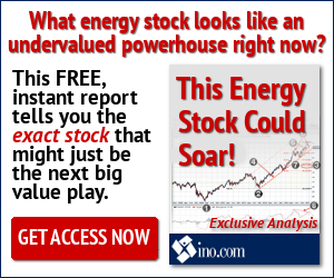 This Undervalued Energy Stock is Set to Soar! INO.com Special Report