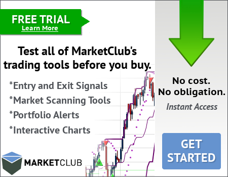 How to trade in option in stock market