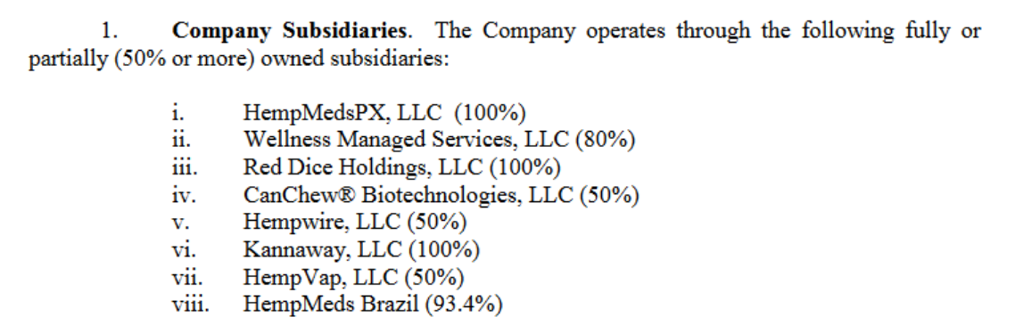 Medical Marijuana, Inc. (OTC:MJNA) Company Subsidiaries