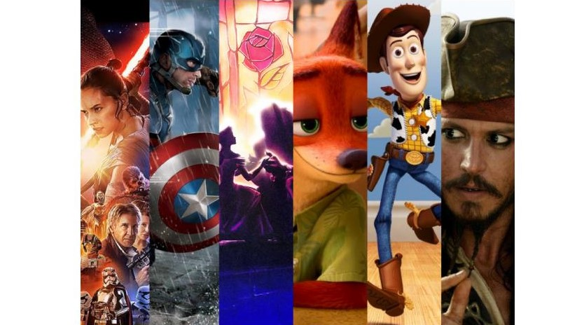 Disney Film franchises being released through 2020