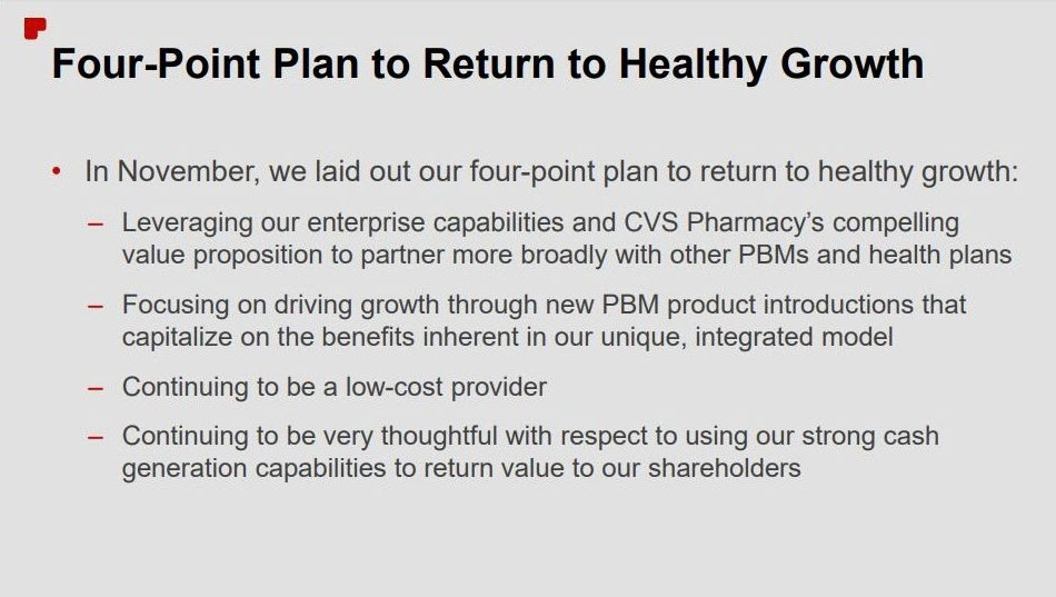 CVS Four-point Plan