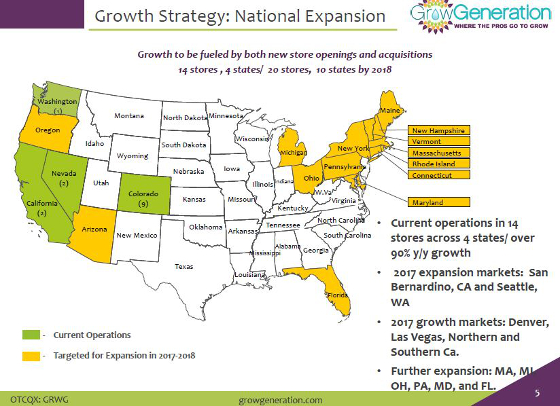 GrowGen Northeast Expansion